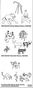Pinturas rupestres que representan la evolución de la cosmovisión y organización social. (Fuente: http://www.orgonelab.org/saharasia_sp.html)