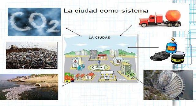La ciudad como sistema